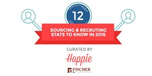 12 Sourcing & Recruiting Stats to Know in 2016