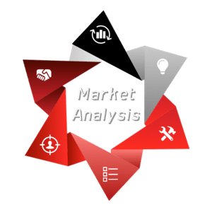 Market Analysis